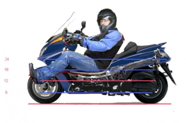 Owen 39 s majesty 400 ff design ff web for Yamaha majesty 400 for sale near me