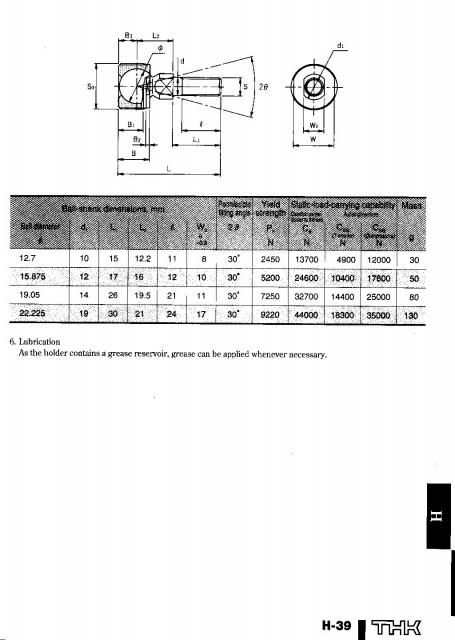 THK ball joint catalogue pages (2)